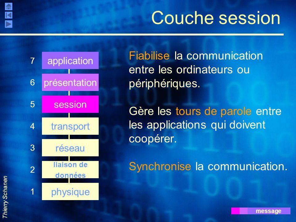Thierry Schanen Couche session Fiabilise la communication entre les ordinateurs ou périphériques. Gère les tours de parole entre les applications qui