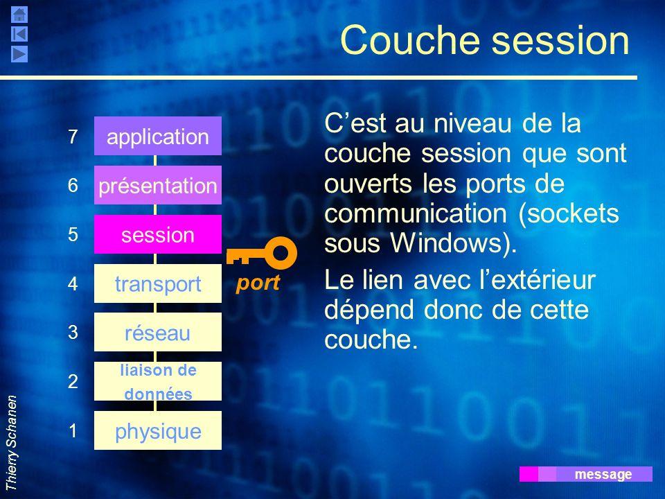 Thierry Schanen Couche session Cest au niveau de la couche session que sont ouverts les ports de communication (sockets sous Windows). Le lien avec le