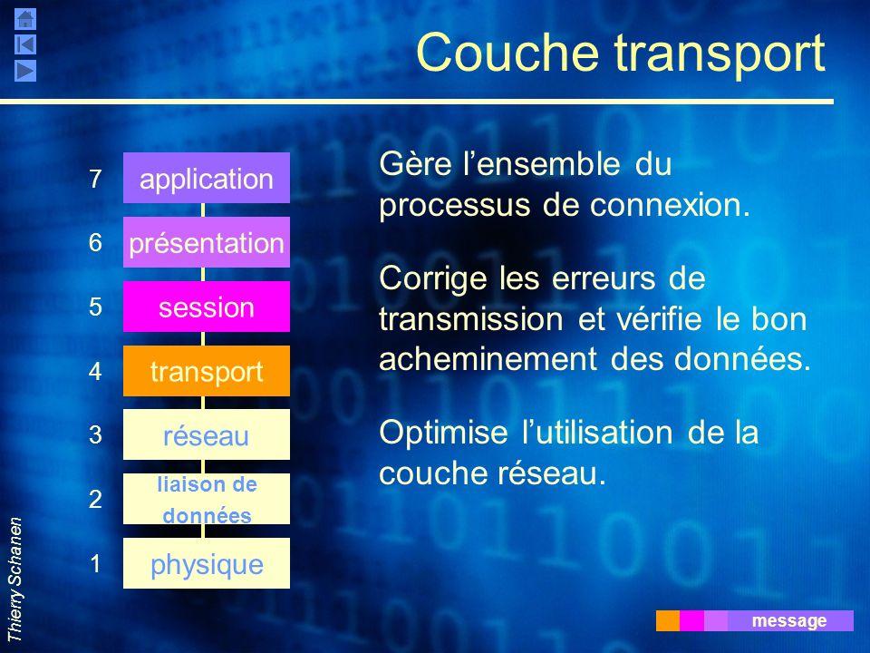 Thierry Schanen Couche transport Gère lensemble du processus de connexion. Corrige les erreurs de transmission et vérifie le bon acheminement des donn