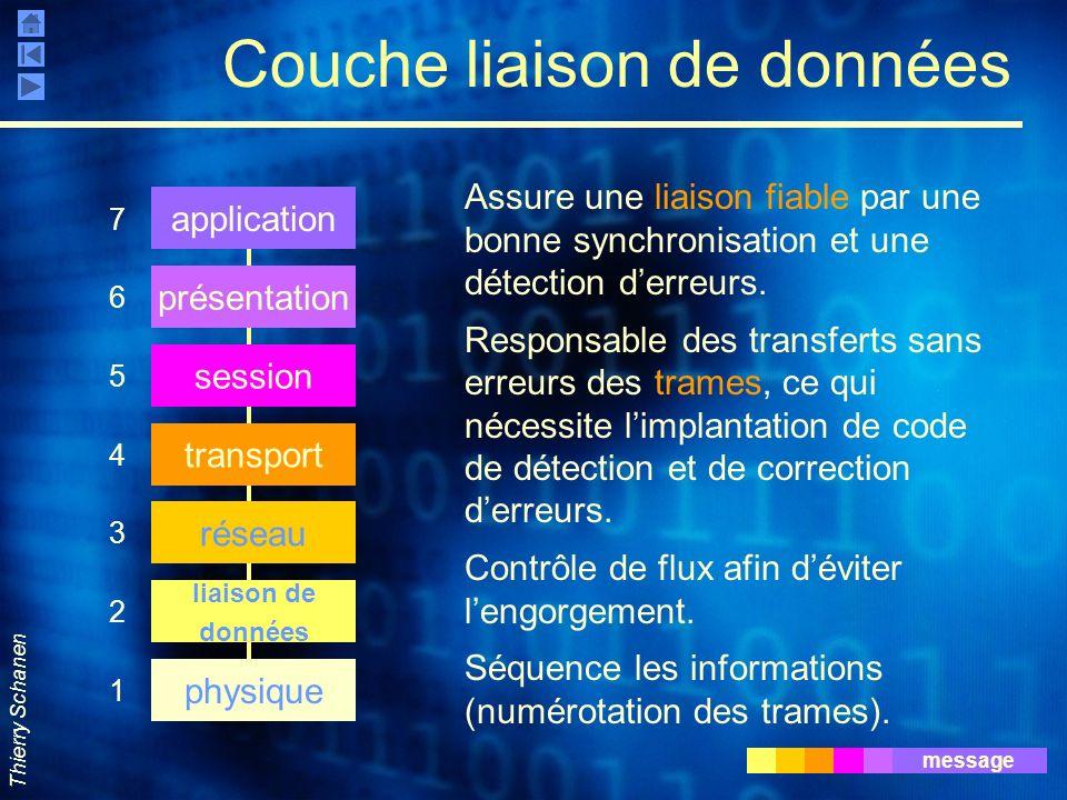 Thierry Schanen Couche liaison de données Assure une liaison fiable par une bonne synchronisation et une détection derreurs. Responsable des transfert