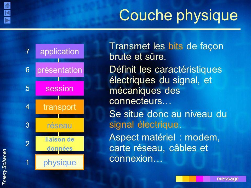 Thierry Schanen Couche physique Transmet les bits de façon brute et sûre. Définit les caractéristiques électriques du signal, et mécaniques des connec
