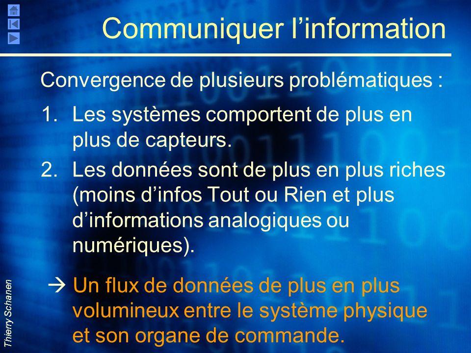 Thierry Schanen Communiquer linformation 1.Les systèmes comportent de plus en plus de capteurs. 2.Les données sont de plus en plus riches (moins dinfo