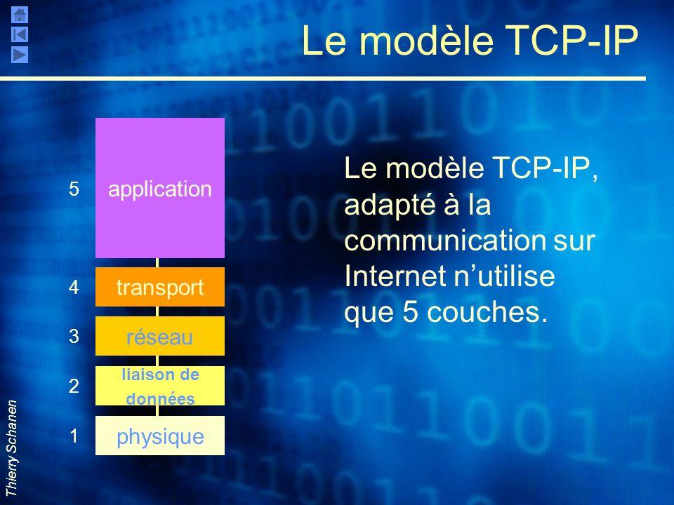Thierry Schanen Le modèle TCP-IP Le modèle TCP-IP, adapté à la communication sur Internet nutilise que 5 couches. application transport réseau liaison