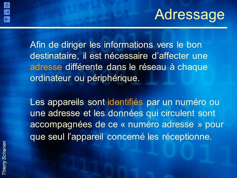 Thierry Schanen Adressage Afin de diriger les informations vers le bon destinataire, il est nécessaire daffecter une adresse différente dans le réseau
