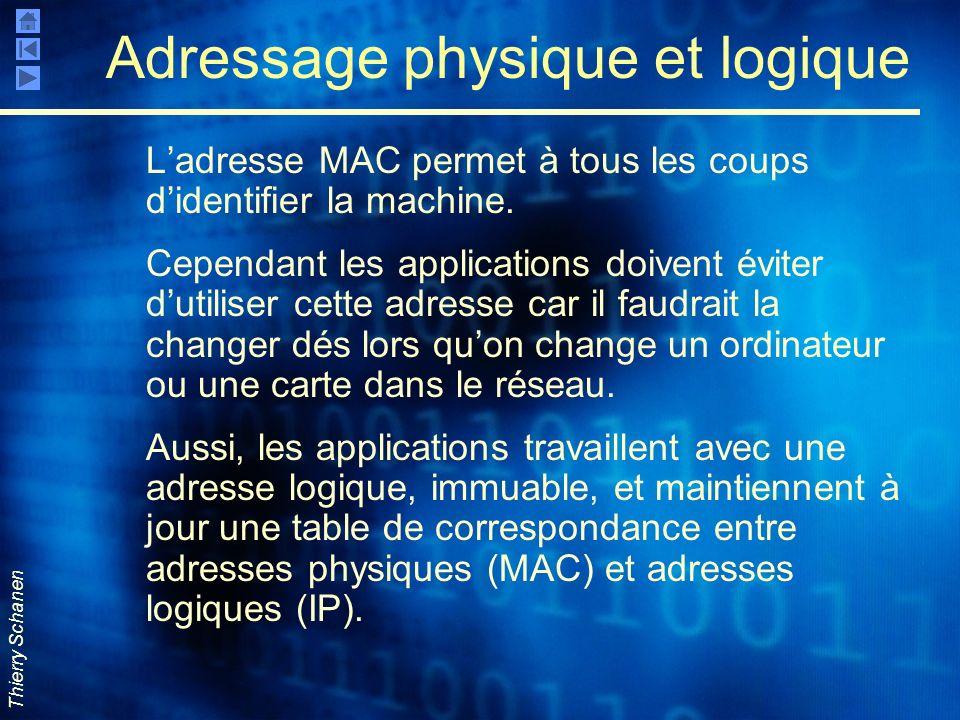 Thierry Schanen Adressage physique et logique Ladresse MAC permet à tous les coups didentifier la machine. Cependant les applications doivent éviter d