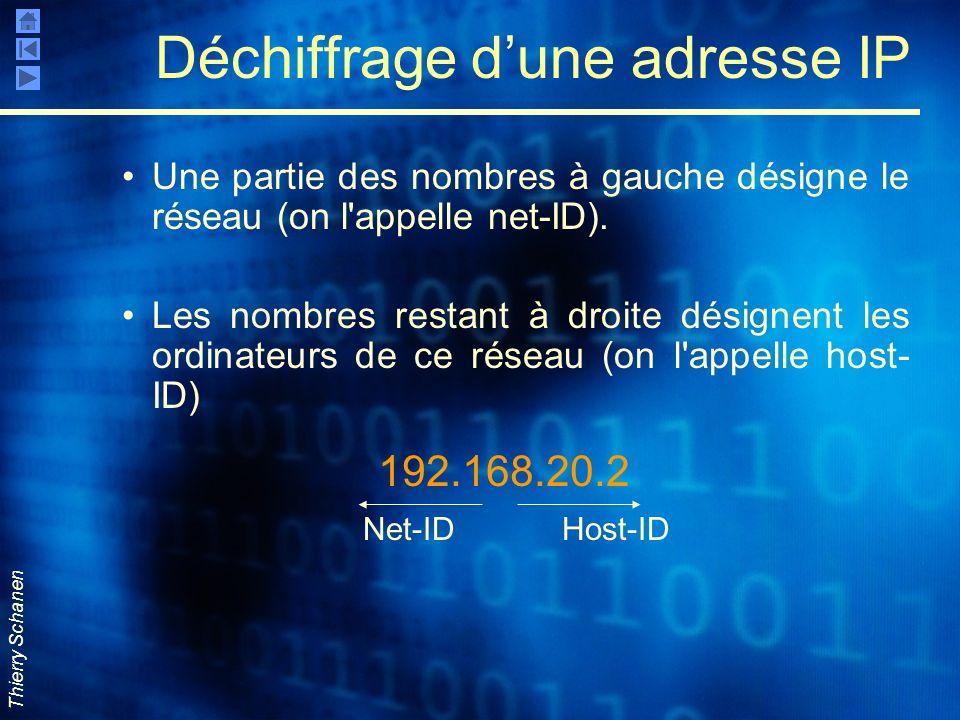 Thierry Schanen Déchiffrage dune adresse IP Une partie des nombres à gauche désigne le réseau (on l'appelle net-ID). Les nombres restant à droite dési