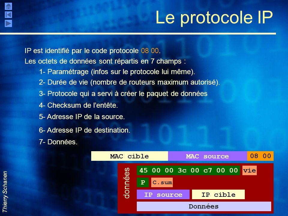 Thierry Schanen Le protocole IP IP est identifié par le code protocole 08 00. MAC cibleMAC sourceProt. vie P C.sum 45 00 00 3c 00 c7 00 00 IP sourceIP