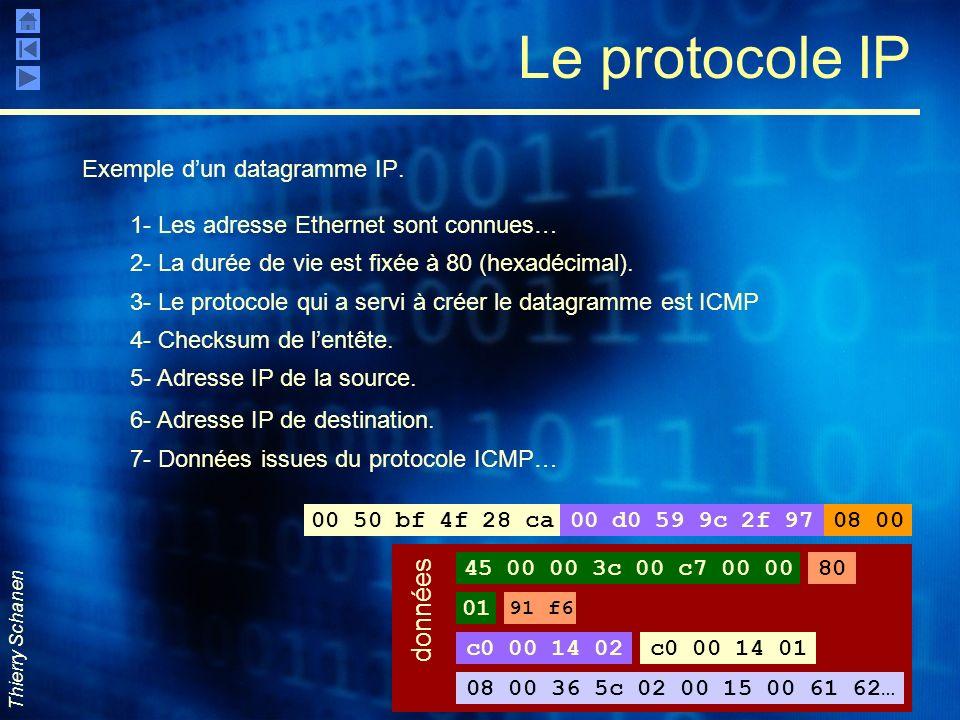 Thierry Schanen Le protocole IP Exemple dun datagramme IP. MAC cibleMAC sourceProt. vie P C.sum 45 00 00 3c 00 c7 00 00 IP sourceIP cible données 08 0