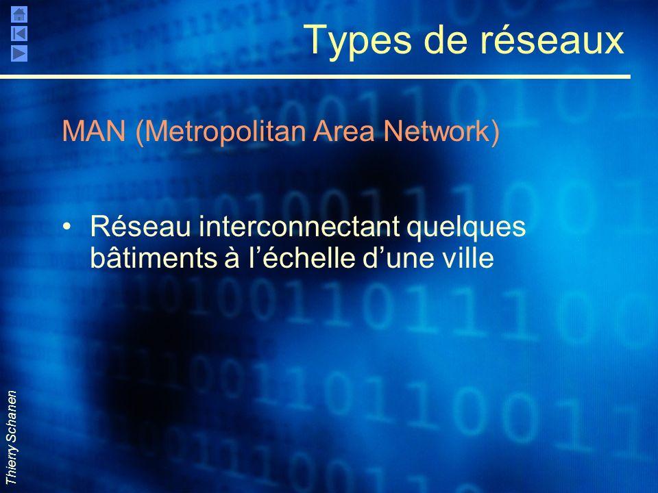 Thierry Schanen Types de réseaux MAN (Metropolitan Area Network) Réseau interconnectant quelques bâtiments à léchelle dune ville