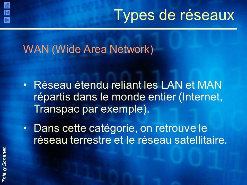 Thierry Schanen Types de réseaux WAN (Wide Area Network) Réseau étendu reliant les LAN et MAN répartis dans le monde entier (Internet, Transpac par ex