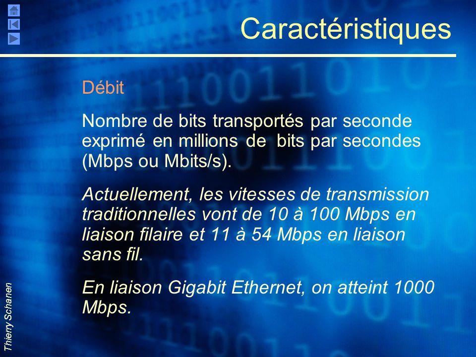 Thierry Schanen Caractéristiques Débit Nombre de bits transportés par seconde exprimé en millions de bits par secondes (Mbps ou Mbits/s). Actuellement