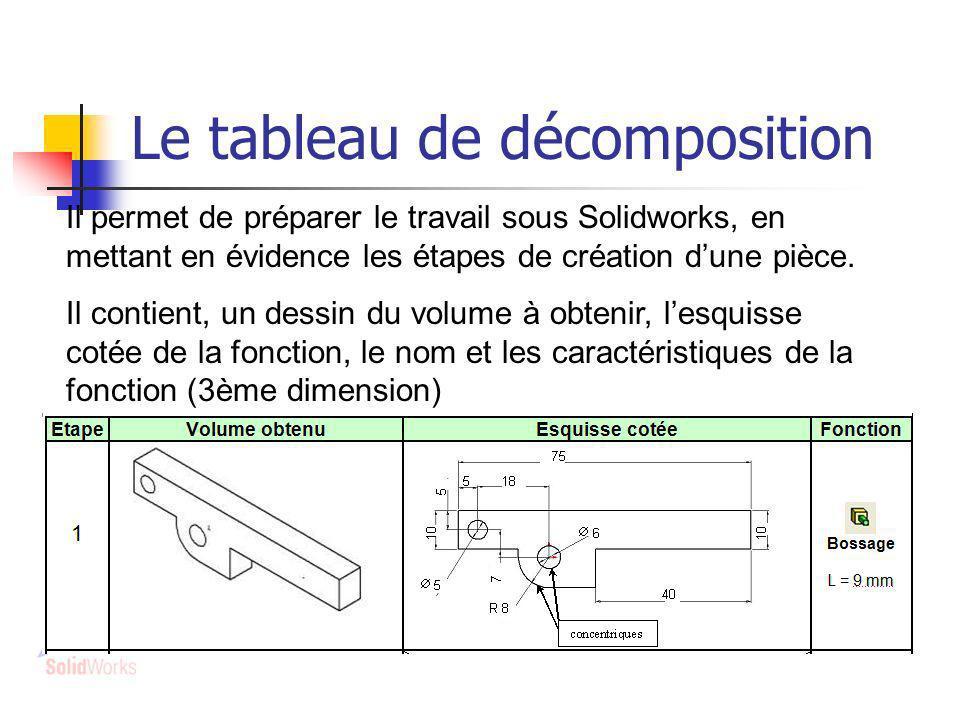 Le tableau de décomposition Il permet de préparer le travail sous Solidworks, en mettant en évidence les étapes de création dune pièce.