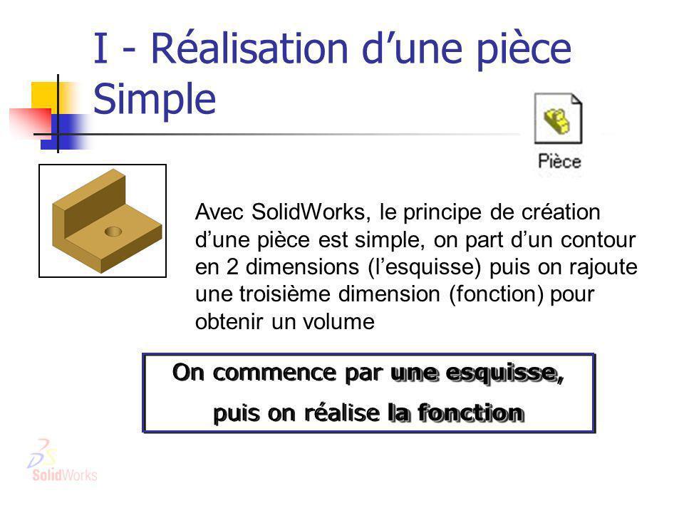 I - Réalisation dune pièce Simple Avec SolidWorks, le principe de création dune pièce est simple, on part dun contour en 2 dimensions (lesquisse) puis on rajoute une troisième dimension (fonction) pour obtenir un volume une esquisse On commence par une esquisse, la fonction puis on réalise la fonction une esquisse On commence par une esquisse, la fonction puis on réalise la fonction
