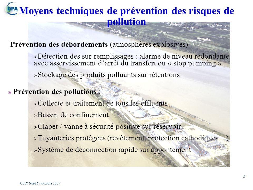 11 CLIC Nord 17 octobre 2007 Moyens techniques de prévention des risques de pollution Prévention des débordements (atmosphères explosives) Détection d