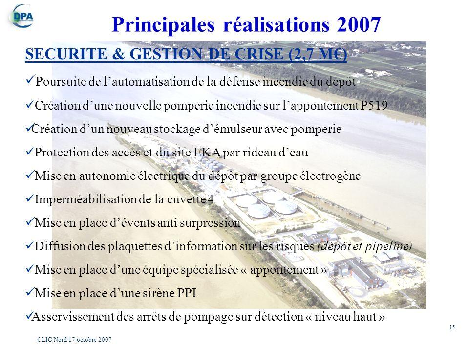 15 CLIC Nord 17 octobre 2007 SECURITE & GESTION DE CRISE (2,7 M) Poursuite de lautomatisation de la défense incendie du dépôt Création dune nouvelle p
