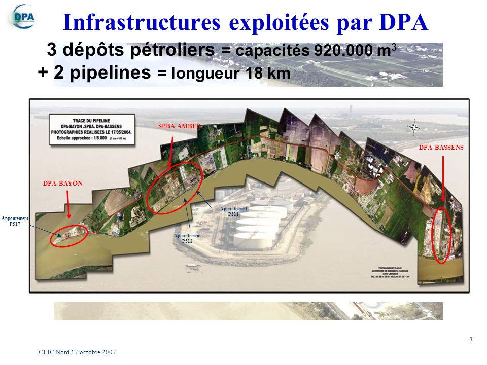 3 CLIC Nord 17 octobre 2007 Infrastructures exploitées par DPA DPA BAYON SPBA AMBES DPA BASSENS Appontement P517 Appontement P512 Appontement P511 3 d