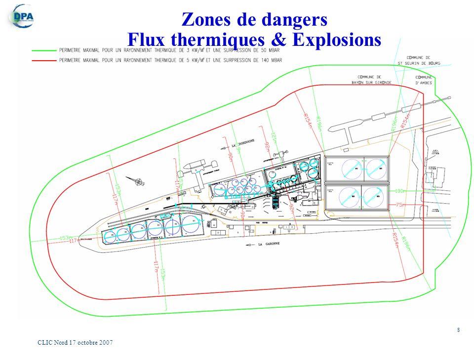 8 CLIC Nord 17 octobre 2007 Zones de dangers Flux thermiques & Explosions