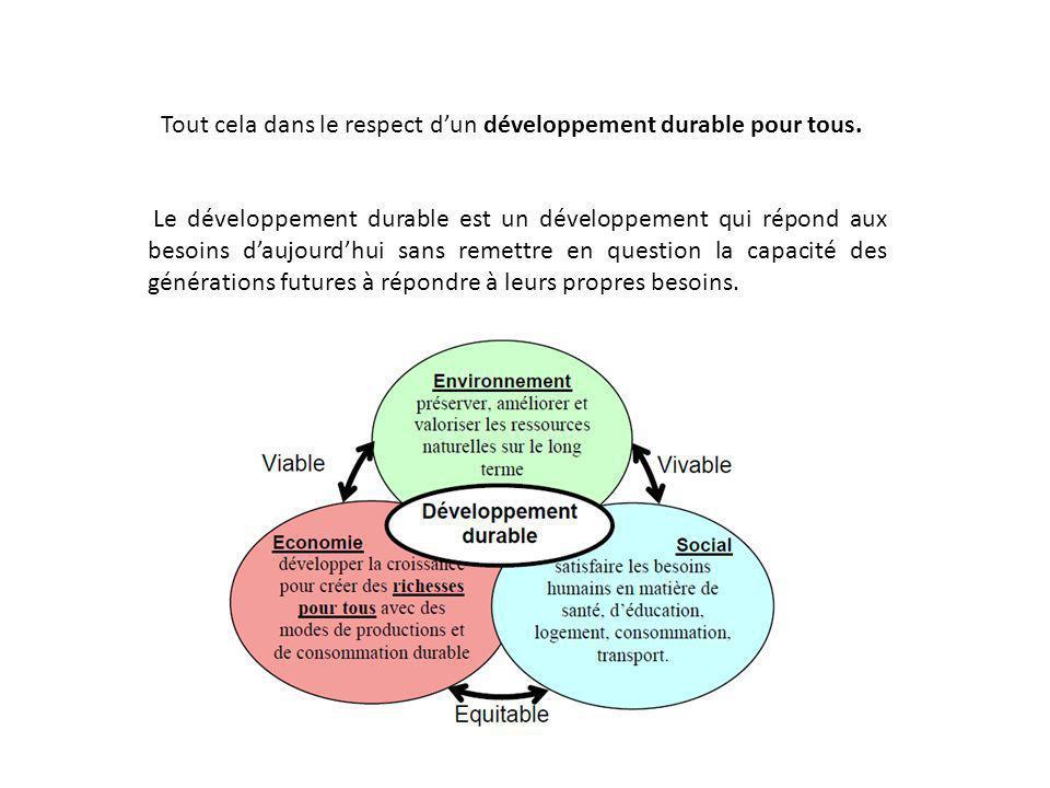 Tout cela dans le respect dun développement durable pour tous. Le développement durable est un développement qui répond aux besoins daujourdhui sans r