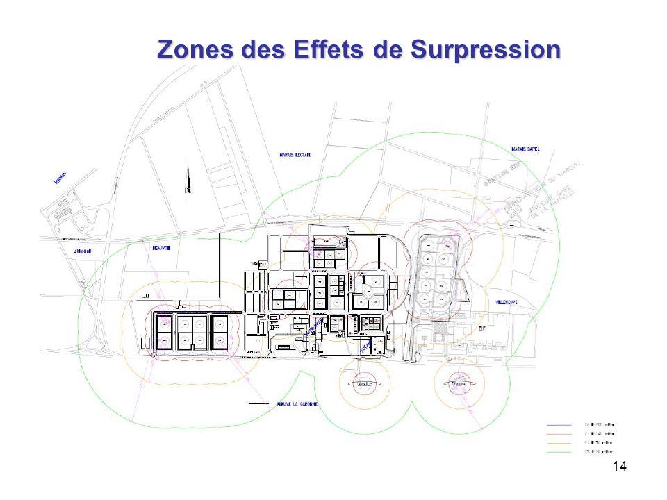 14 Zones des Effets de Surpression (Explosion)