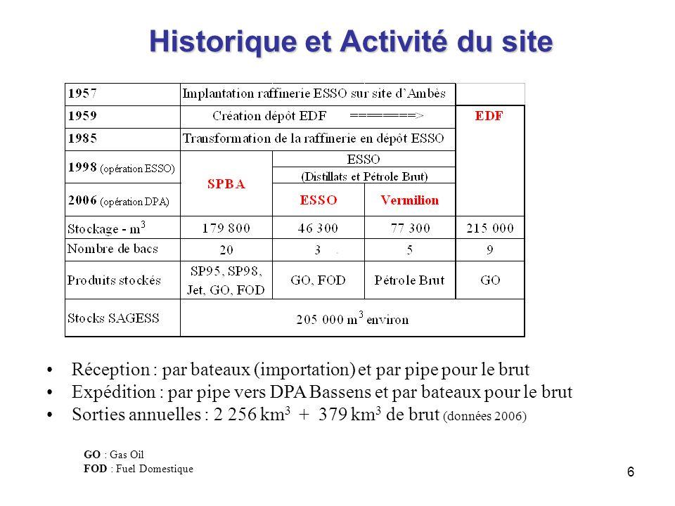 6 GO : Gas Oil FOD : Fuel Domestique Historique et Activité du site Réception : par bateaux (importation) et par pipe pour le brut Expédition : par pi