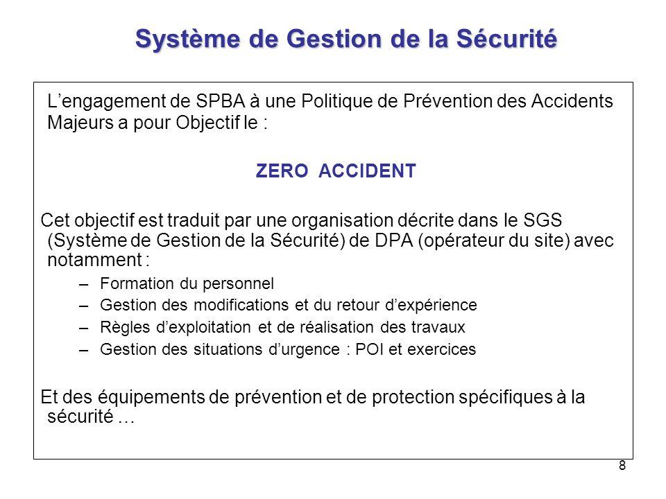 8 Lengagement de SPBA à une Politique de Prévention des Accidents Majeurs a pour Objectif le : ZERO ACCIDENT Cet objectif est traduit par une organisa
