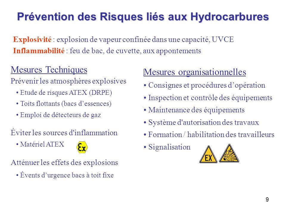 9 Prévention des Risques liés aux Hydrocarbures Mesures organisationnelles Consignes et procédures dopération Inspection et contrôle des équipements M
