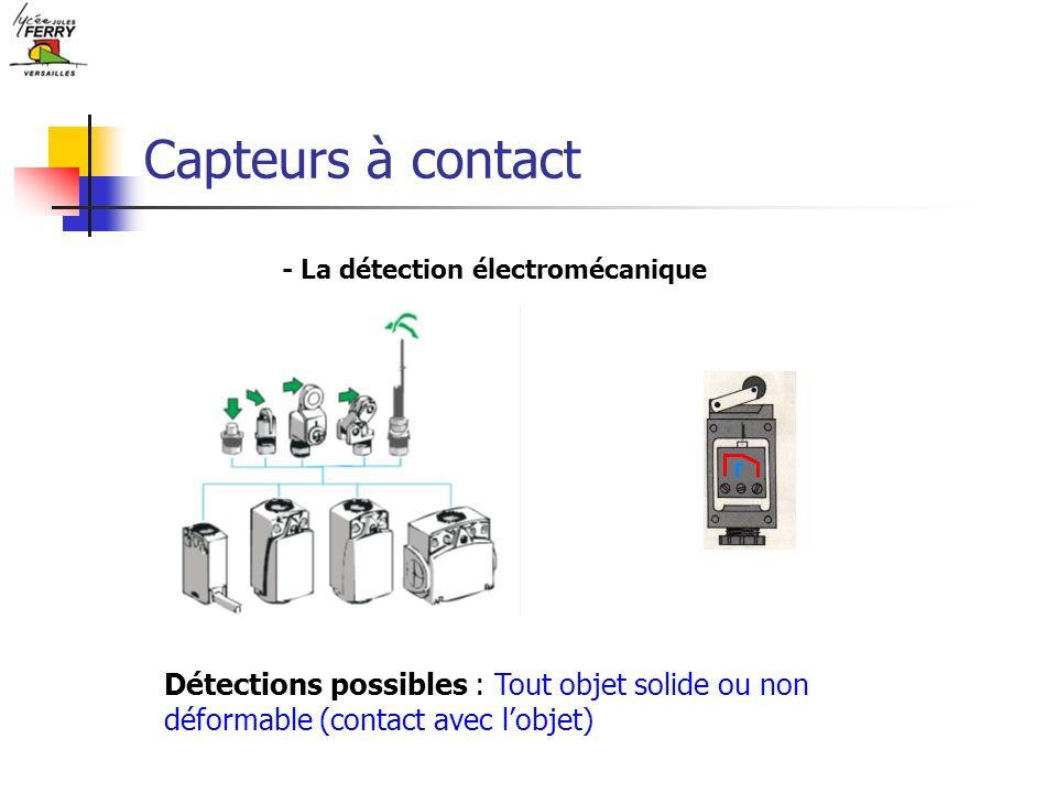 Capteurs à contact - La détection électromécanique Détections possibles : Tout objet solide ou non déformable (contact avec lobjet)