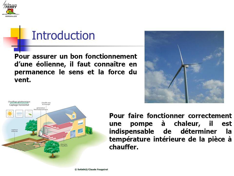 Introduction Pour assurer un bon fonctionnement dune éolienne, il faut connaître en permanence le sens et la force du vent. Pour faire fonctionner cor