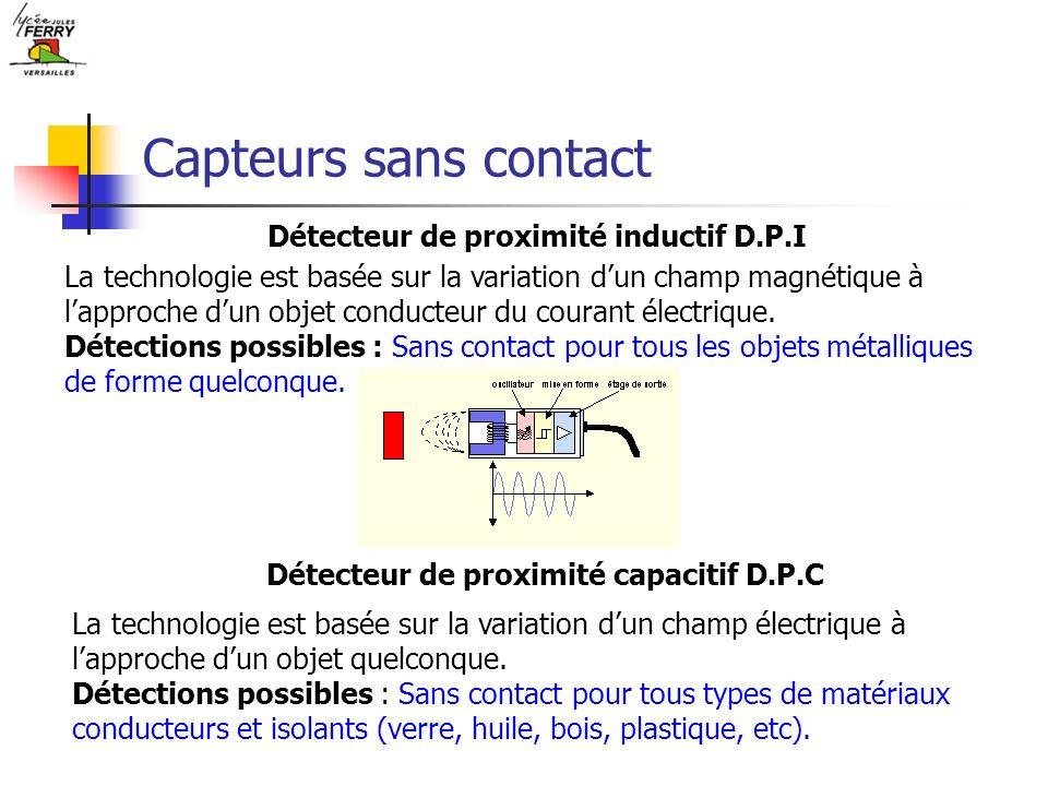 Capteurs sans contact Détecteur de proximité inductif D.P.I La technologie est basée sur la variation dun champ magnétique à lapproche dun objet condu
