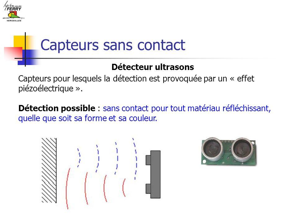Capteurs sans contact Détecteur ultrasons Capteurs pour lesquels la détection est provoquée par un « effet piézoélectrique ». Détection possible : san