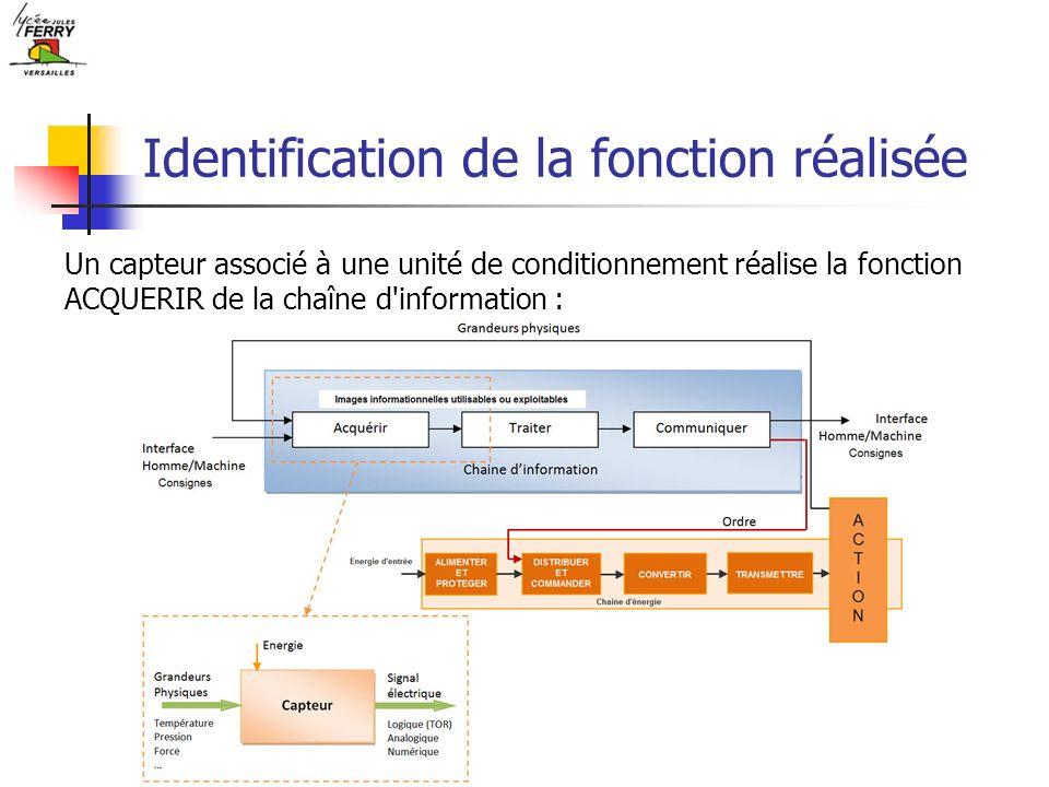 Identification de la fonction réalisée Un capteur associé à une unité de conditionnement réalise la fonction ACQUERIR de la chaîne d'information :