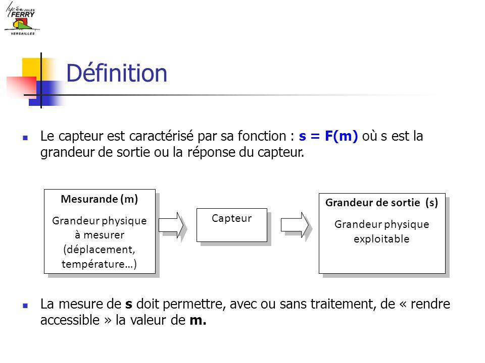 Définition Le capteur est caractérisé par sa fonction : s = F(m) où s est la grandeur de sortie ou la réponse du capteur. Mesurande (m) Grandeur physi
