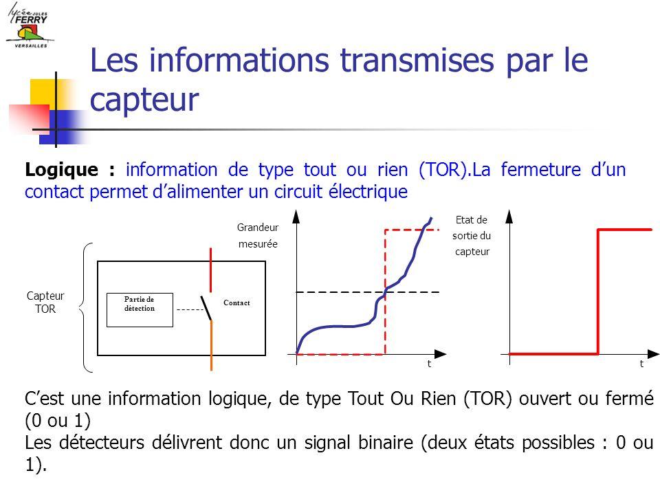 Les informations transmises par le capteur Logique : information de type tout ou rien (TOR).La fermeture dun contact permet dalimenter un circuit élec