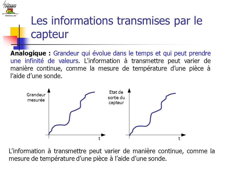 Les informations transmises par le capteur Analogique : Grandeur qui évolue dans le temps et qui peut prendre une infinité de valeurs. Linformation à
