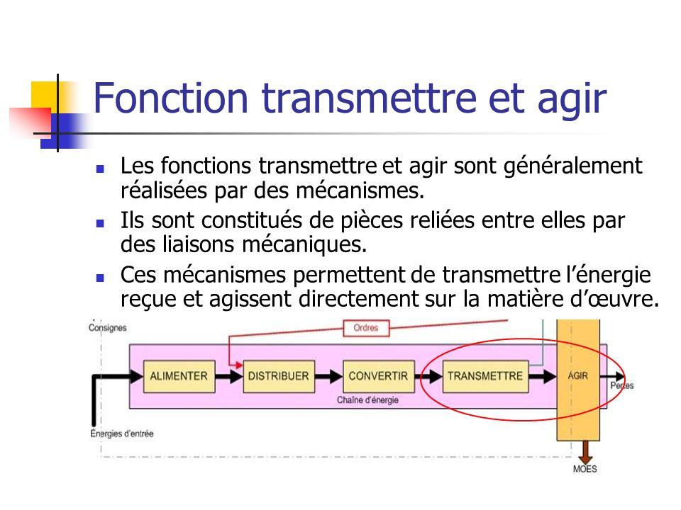 Fonction transmettre et agir Les fonctions transmettre et agir sont généralement réalisées par des mécanismes. Ils sont constitués de pièces reliées e