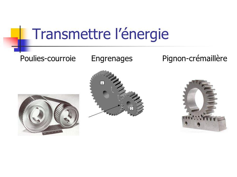 Transmettre lénergie Poulies-courroieEngrenagesPignon-crémaillère