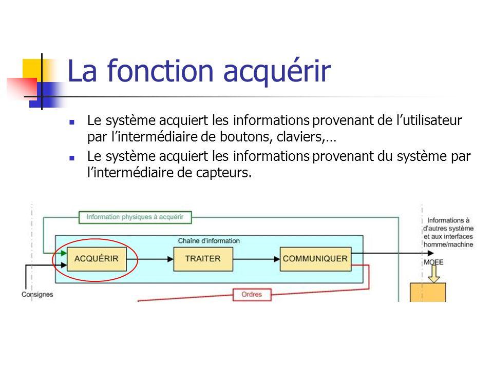 La fonction acquérir Le système acquiert les informations provenant de lutilisateur par lintermédiaire de boutons, claviers,… Le système acquiert les
