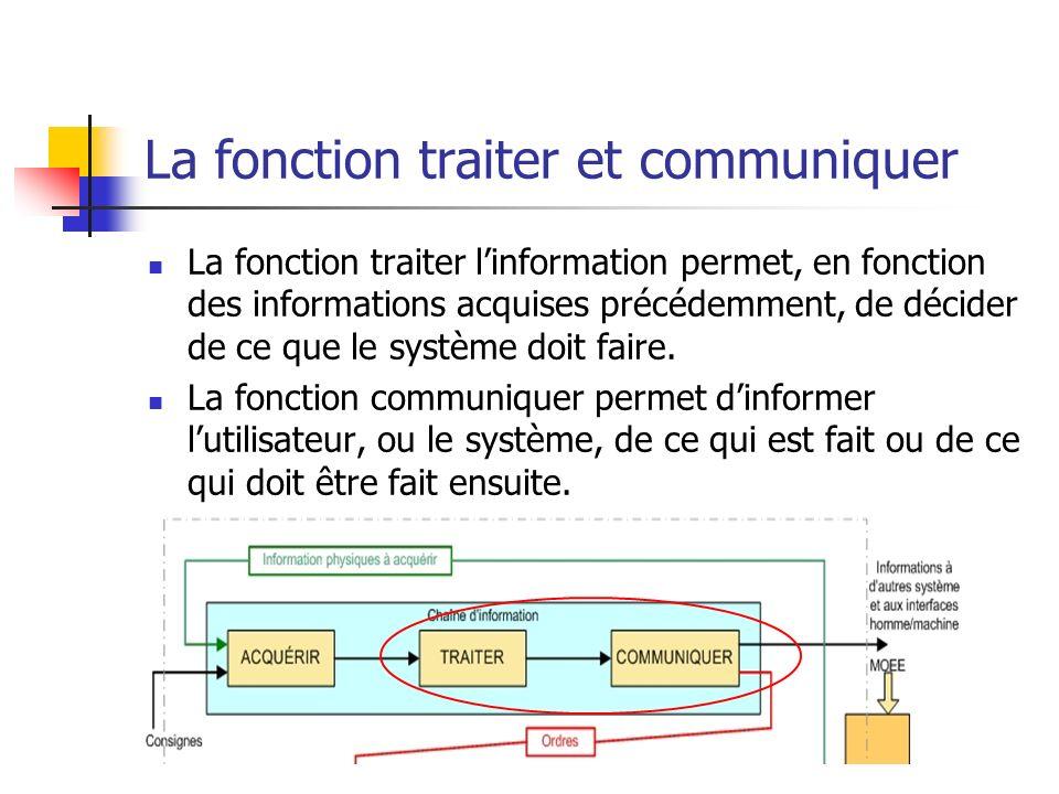 La fonction traiter et communiquer La fonction traiter linformation permet, en fonction des informations acquises précédemment, de décider de ce que l