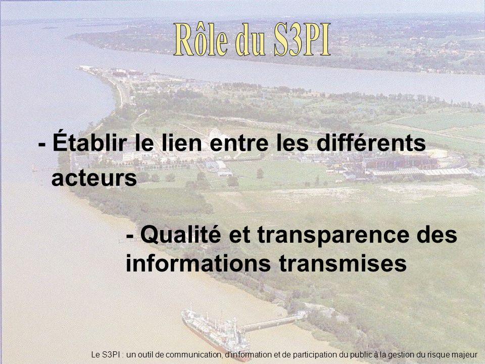 Le S3PI : un outil de communication, d'information et de participation du public à la gestion du risque majeur - Établir le lien entre les différents