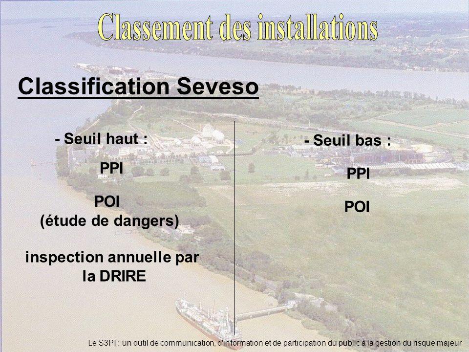 Le S3PI : un outil de communication, d'information et de participation du public à la gestion du risque majeur Classification Seveso - Seuil bas : - S