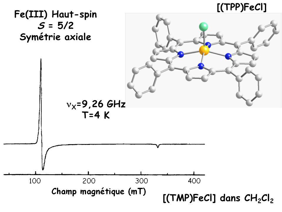 [(TPP)FeCl] X =9,26 GHz T=4 K [(TMP)FeCl] dans CH 2 Cl 2 Fe(III) Haut-spin S = 5/2 Symétrie axiale