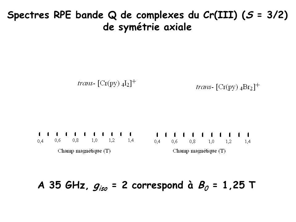 Spectres RPE bande Q de complexes du Cr(III) (S = 3/2) de symétrie axiale A 35 GHz, g iso = 2 correspond à B 0 = 1,25 T