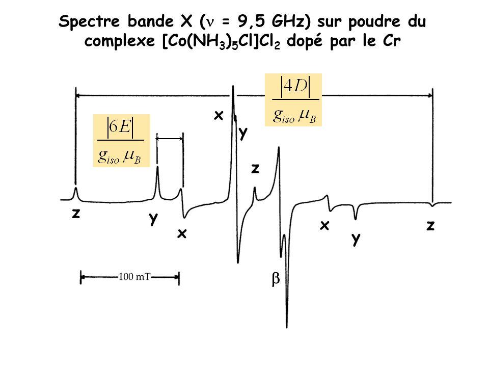 Spectre bande X ( = 9,5 GHz) sur poudre du complexe [Co(NH 3 ) 5 Cl]Cl 2 dopé par le Cr z z z x x x y y y