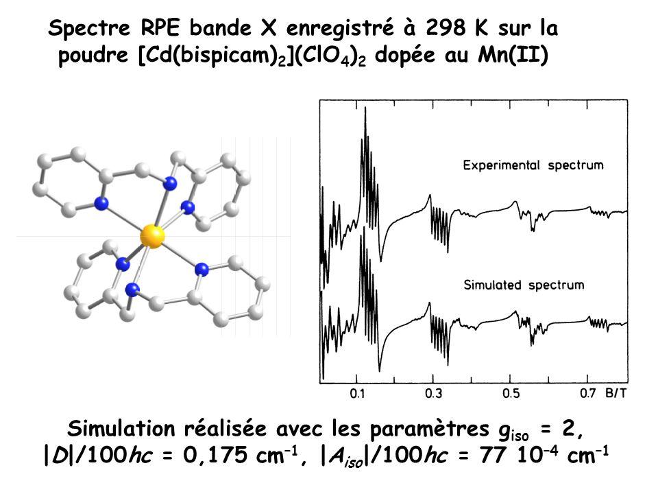 Spectre RPE bande X enregistré à 298 K sur la poudre [Cd(bispicam) 2 ](ClO 4 ) 2 dopée au Mn(II) Simulation réalisée avec les paramètres g iso = 2, |D