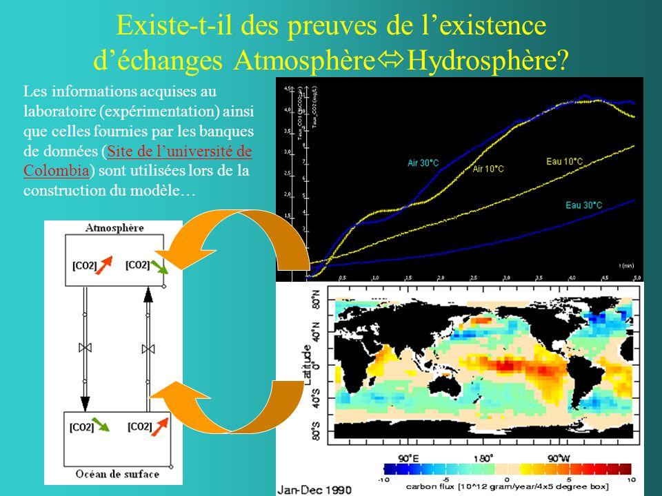 Existe-t-il des preuves de lexistence déchanges Atmosphère Hydrosphère? Les informations acquises au laboratoire (expérimentation) ainsi que celles fo