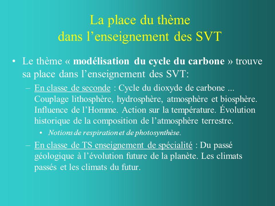 La place du thème dans lenseignement des SVT Le thème « modélisation du cycle du carbone » trouve sa place dans lenseignement des SVT: –En classe de s