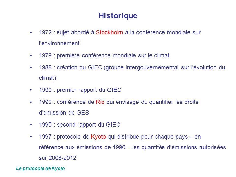 Historique 1972 : sujet abordé à Stockholm à la conférence mondiale sur lenvironnement 1979 : première conférence mondiale sur le climat 1988 : créati