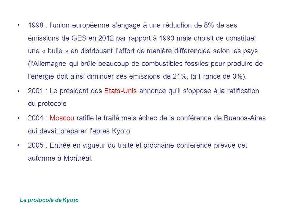 1998 : lunion européenne sengage à une réduction de 8% de ses émissions de GES en 2012 par rapport à 1990 mais choisit de constituer une « bulle » en