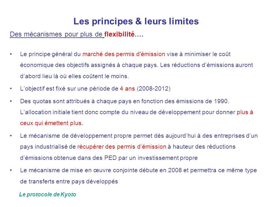 Les principes & leurs limites Des mécanismes pour plus de flexibilité…. Le principe général du marché des permis d'émission vise à minimiser le coût é