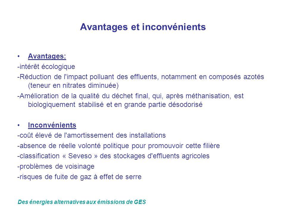 Avantages et inconvénients Avantages: -intérêt écologique -Réduction de l'impact polluant des effluents, notamment en composés azotés (teneur en nitra